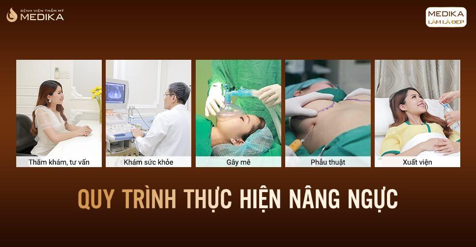 Nâng ngực túi xốp Polytech xong có được nằm sấp được không tại Nangngucxe.vn?